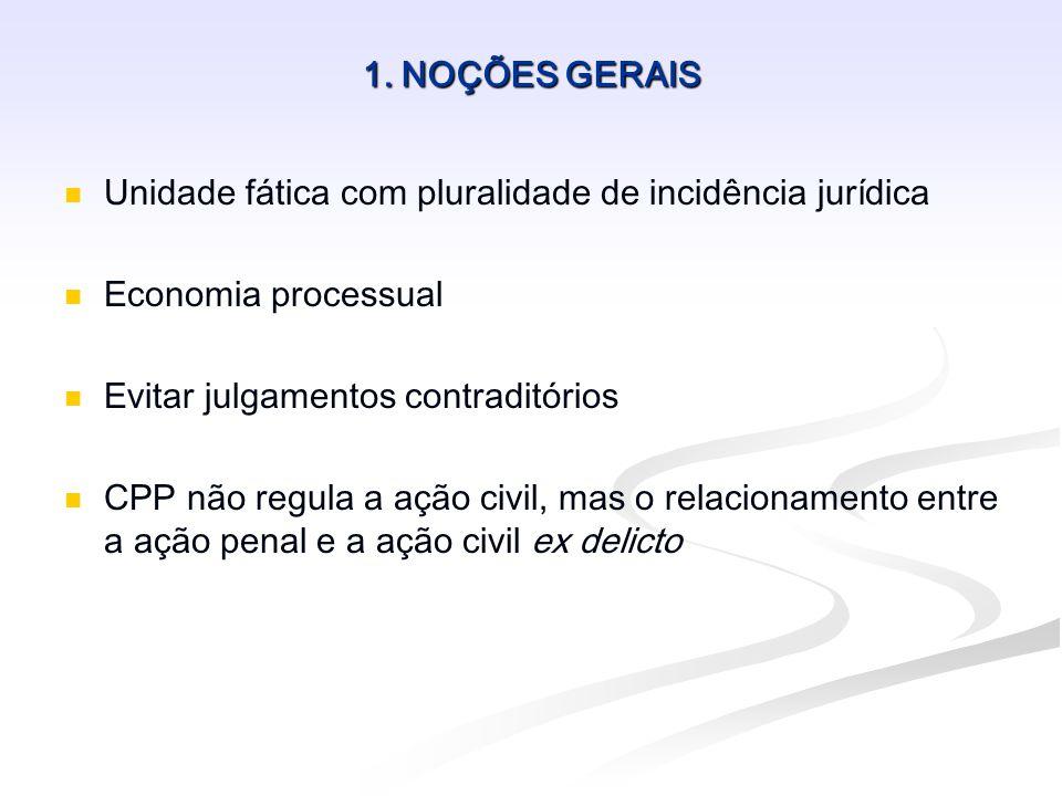 1. NOÇÕES GERAIS   Unidade fática com pluralidade de incidência jurídica   Economia processual   Evitar julgamentos contraditórios   CPP não r