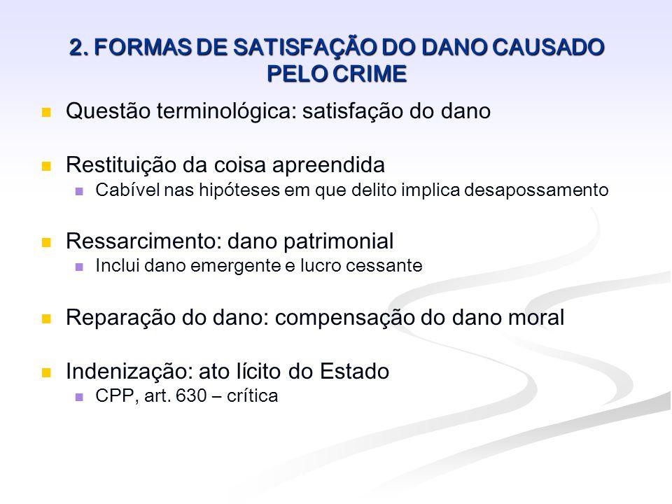 2. FORMAS DE SATISFAÇÃO DO DANO CAUSADO PELO CRIME   Questão terminológica: satisfação do dano   Restituição da coisa apreendida   Cabível nas h