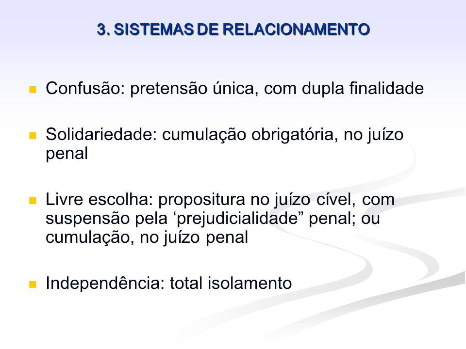 3. SISTEMAS DE RELACIONAMENTO   Confusão: pretensão única, com dupla finalidade   Solidariedade: cumulação obrigatória, no juízo penal   Livre e