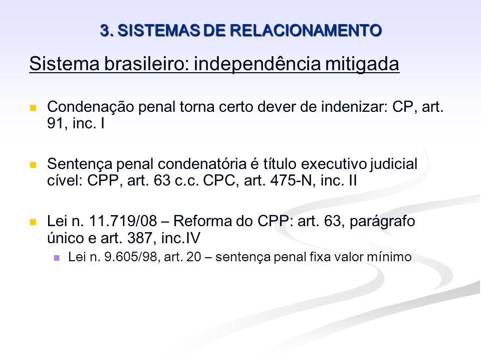 3. SISTEMAS DE RELACIONAMENTO Sistema brasileiro: independência mitigada   Condenação penal torna certo dever de indenizar: CP, art. 91, inc. I  