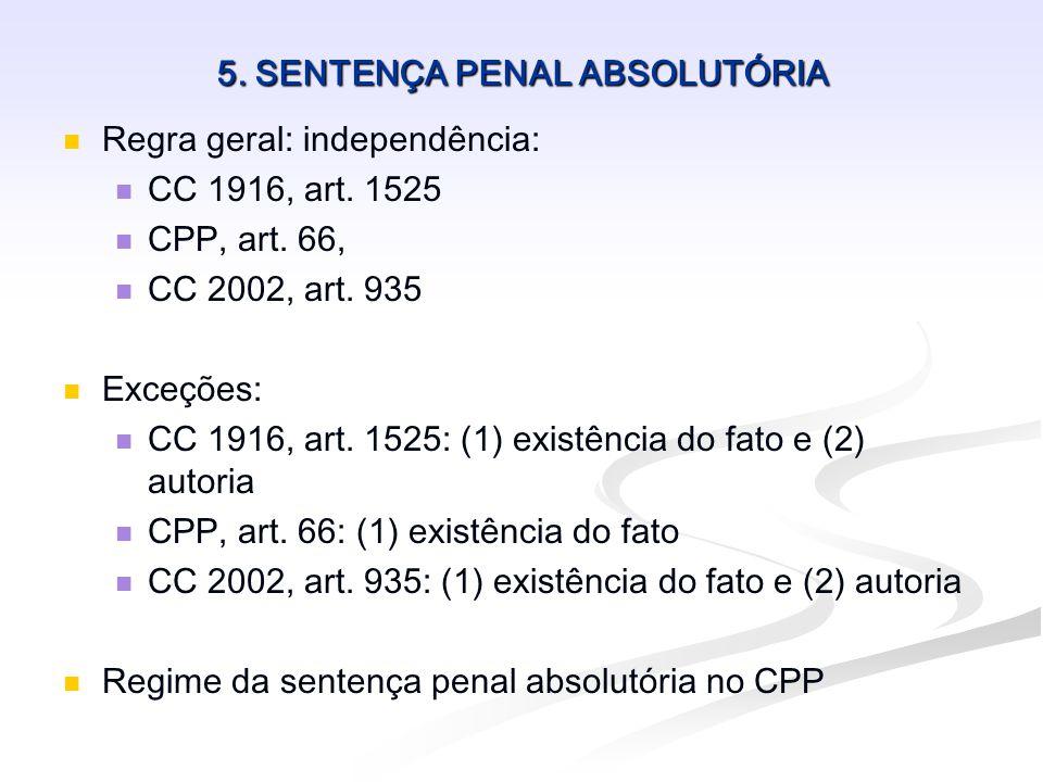 5. SENTENÇA PENAL ABSOLUTÓRIA   Regra geral: independência:   CC 1916, art. 1525   CPP, art. 66,   CC 2002, art. 935   Exceções:   CC 1916