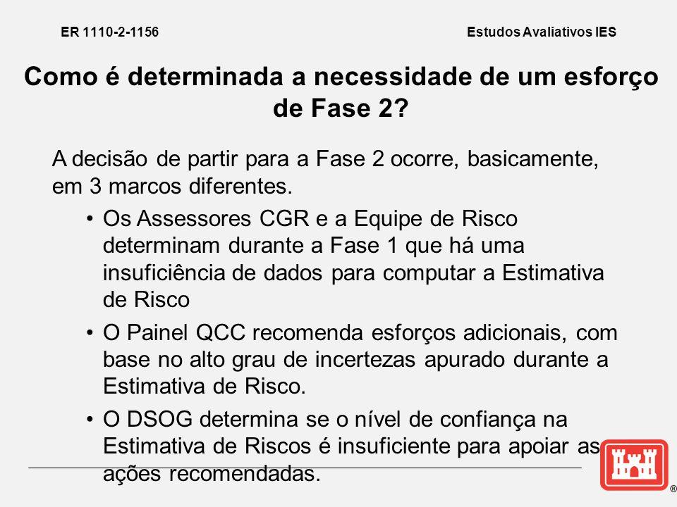 ER 1110-2-1156Estudos Avaliativos IES Como é determinada a necessidade de um esforço de Fase 2.