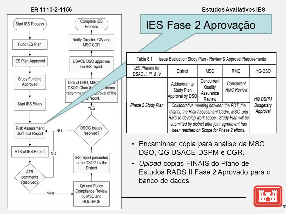 IES Fase 2 Aprovação •Encaminhar cópia para análise da MSC DSO, QG USACE DSPM e CGR.