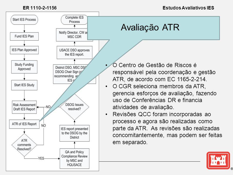 Avaliação ATR ER 1110-2-1156 Estudos Avaliativos IES •O Centro de Gestão de Riscos é responsável pela coordenação e gestão ATR, de acordo com EC 1165-2-214.