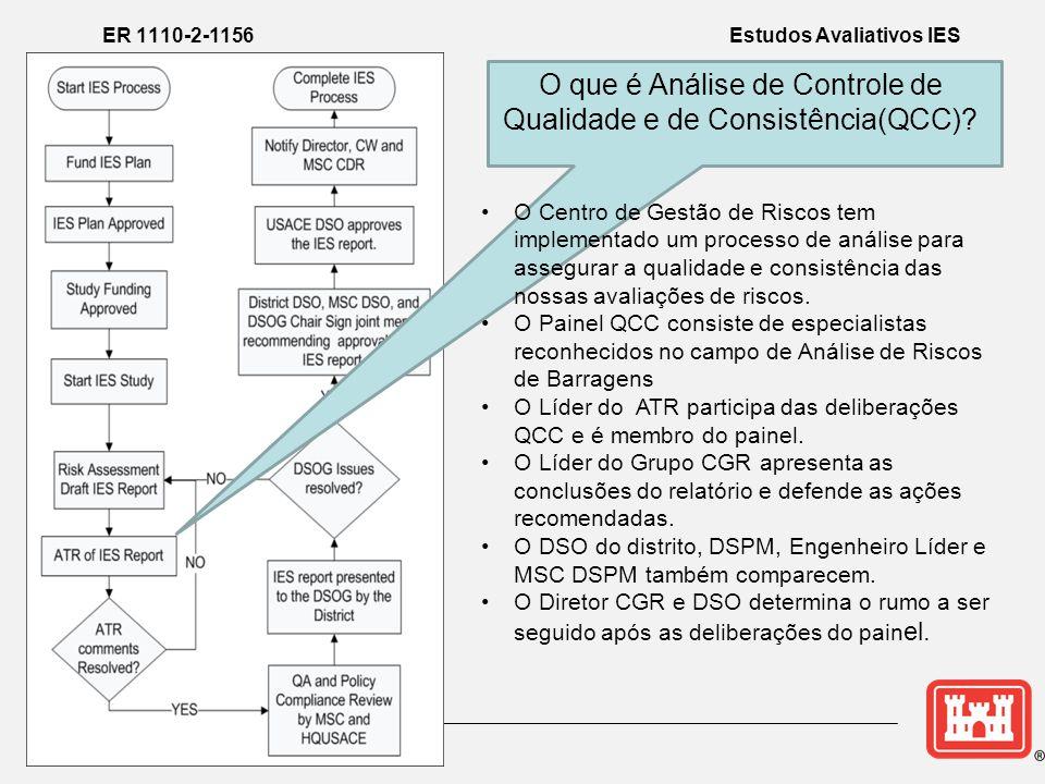 O que é Análise de Controle de Qualidade e de Consistência(QCC).