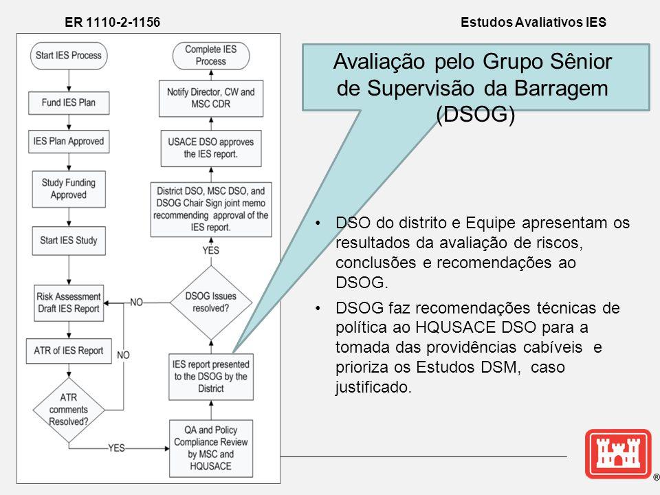 Avaliação pelo Grupo Sênior de Supervisão da Barragem (DSOG) ER 1110-2-1156 Estudos Avaliativos IES •DSO do distrito e Equipe apresentam os resultados da avaliação de riscos, conclusões e recomendações ao DSOG.