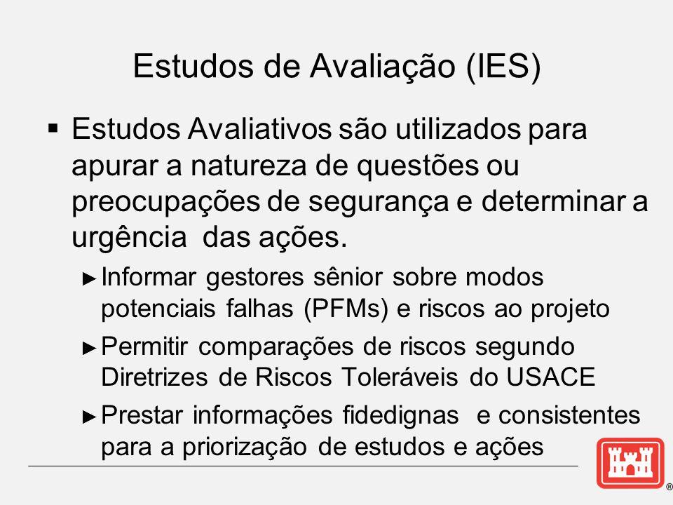 ER 1110-2-1156 Capítulo 8 Estudos Avaliativos Fluxograma do Processo de Estudo Fig. 8.3