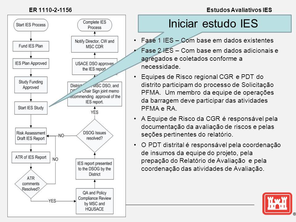 Barragens com Avaliação de Riscos  projetos com avaliação de riscos utilizando a orientação atual: ► Avaliações Periódicas ► IES / DSMS ► RA Após a Construção  Novo risco à segurança da barragem identificada  IES focaliza novo(s) fator(es) de preocupação.