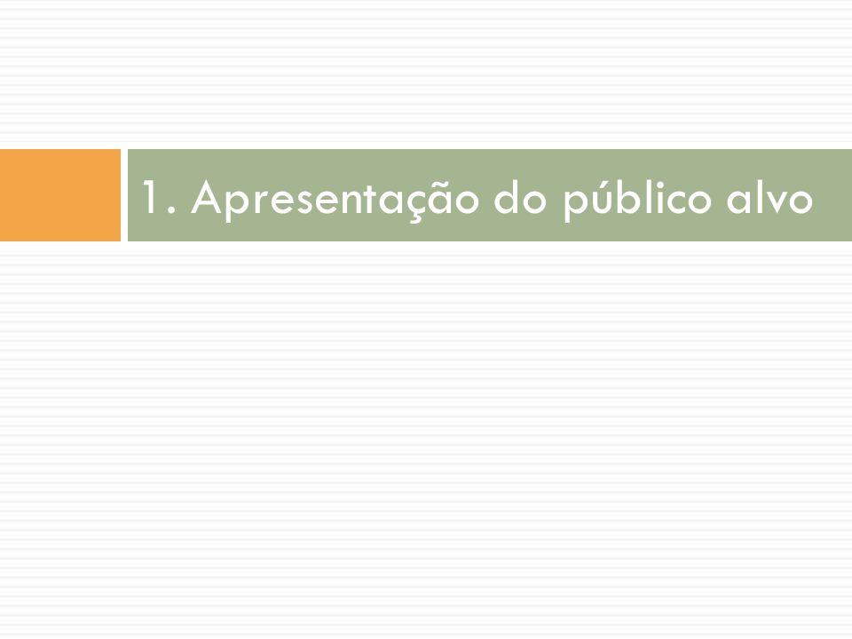 1. Apresentação do público alvo