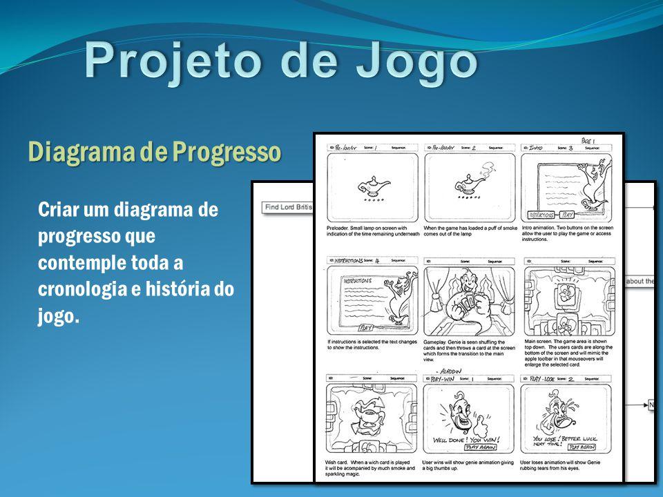 Diagrama de Progresso Criar um diagrama de progresso que contemple toda a cronologia e história do jogo.
