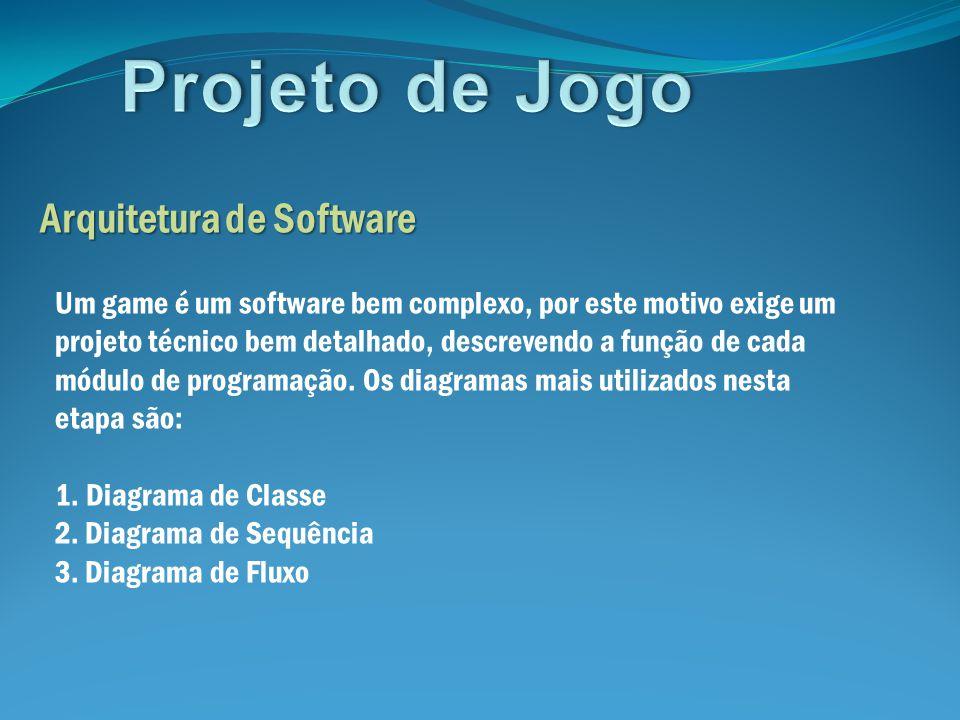 Arquitetura de Software Um game é um software bem complexo, por este motivo exige um projeto técnico bem detalhado, descrevendo a função de cada módul