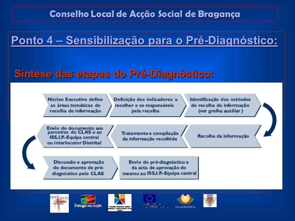 Conselho Local de Acção Social de Bragança REDE SOCIAL DO CONCELHO DE BRAGANÇA Ponto 5 – Acções previstas para o ano de 2006: Acção n.º 5 – Plano de Trabalho para 2006 Acção n.º 5 – Plano de Trabalho para 2006 Acção n.º 6 – Pré-Diagnóstico Social Acção n.º 6 – Pré-Diagnóstico Social Acção nº 7 – Diagnóstico Social (actualizável) Acção nº 7 – Diagnóstico Social (actualizável) Acção nº 8 – Plano de Desenvolvimento Social Acção nº 8 – Plano de Desenvolvimento Social (3/5 anos) (3/5 anos) Acção n.º 9 – Plano de Acção (Projectos 2007) Acção n.º 9 – Plano de Acção (Projectos 2007) Acção n.º 10 – Sistema de Informação (Actualizável) Acção n.º 10 – Sistema de Informação (Actualizável)