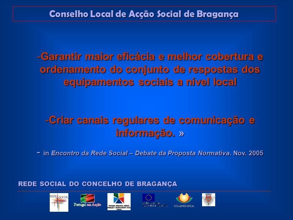 Conselho Local de Acção Social de Bragança REDE SOCIAL DO CONCELHO DE BRAGANÇA « A FASE DE IMPLEMENTAÇÃO DA REDE SOCIAL NO CONCELHO DE BRAGANÇA IMPLICA: A ARTICULAÇÃO DE ACÇÕES DOS DIFERENTES AGENTES, PROGRAMAS E PROJECTOS SOCIAIS A ARTICULAÇÃO DE ACÇÕES DOS DIFERENTES AGENTES, PROGRAMAS E PROJECTOS SOCIAIS COM ACTIVIDADE NO MESMO TERRITÓRIO, ATRAVÉS DA COOPERAÇÃO E PARTILHA DE RESPONSABILIDADES » ATRAVÉS DA COOPERAÇÃO E PARTILHA DE RESPONSABILIDADES »