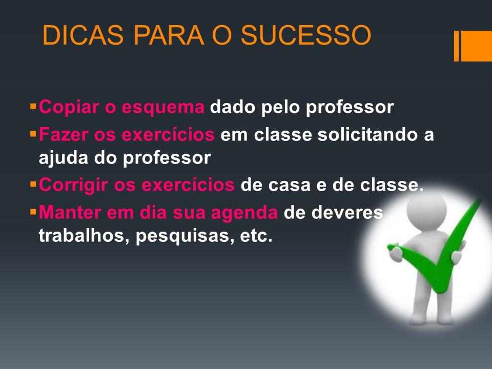 DICAS PARA O SUCESSO  Copiar o esquema dado pelo professor  Fazer os exercícios em classe solicitando a ajuda do professor  Corrigir os exercícios