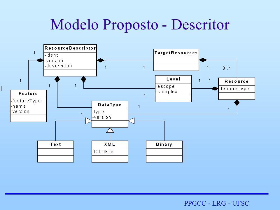 PPGCC - LRG - UFSC Modelo Proposto - Descritor