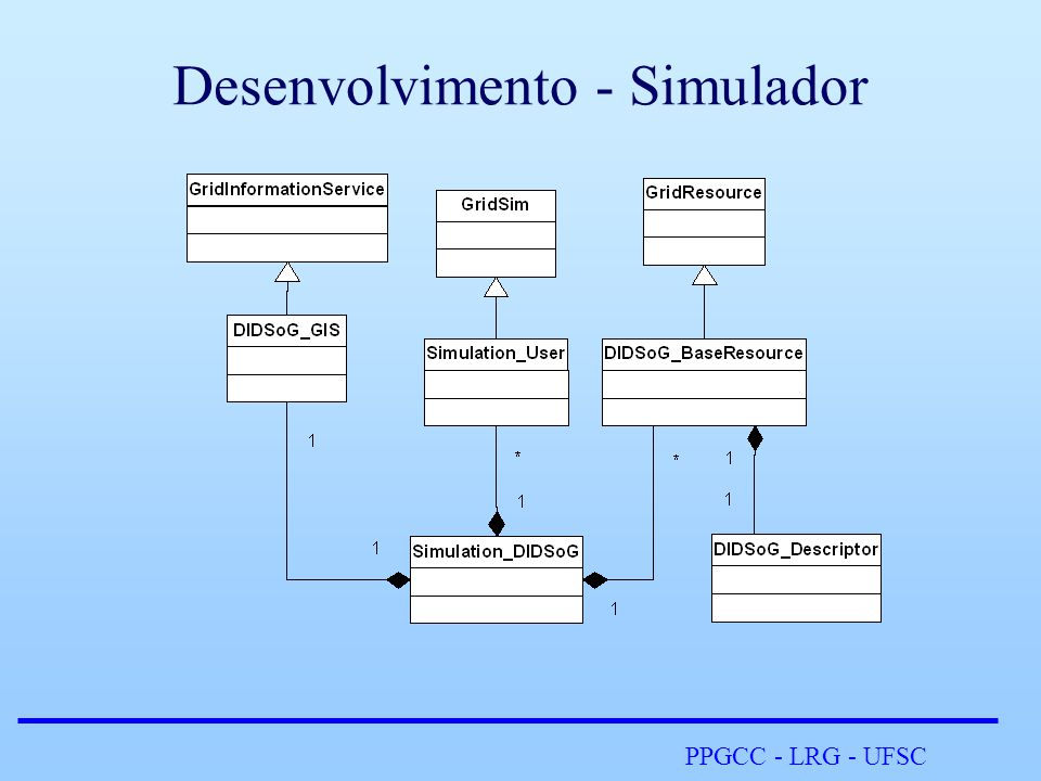 PPGCC - LRG - UFSC Desenvolvimento - Simulador
