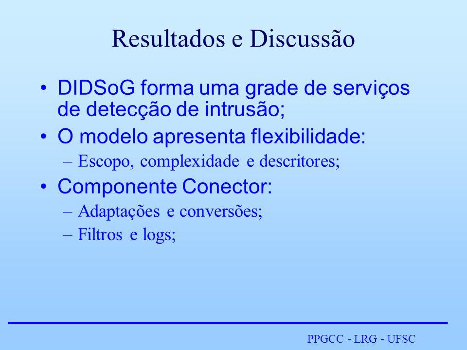 PPGCC - LRG - UFSC Resultados e Discussão •DIDSoG forma uma grade de serviços de detecção de intrusão; •O modelo apresenta flexibilidade: –Escopo, complexidade e descritores; •Componente Conector: –Adaptações e conversões; –Filtros e logs;