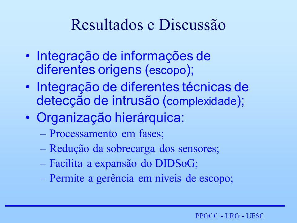PPGCC - LRG - UFSC Resultados e Discussão •Integração de informações de diferentes origens ( escopo ); •Integração de diferentes técnicas de detecção de intrusão ( complexidade ); •Organização hierárquica: –Processamento em fases; –Redução da sobrecarga dos sensores; –Facilita a expansão do DIDSoG; –Permite a gerência em níveis de escopo;