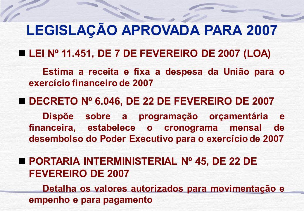 LEGISLAÇÃO APROVADA PARA 2007  LEI Nº 11.451, DE 7 DE FEVEREIRO DE 2007 (LOA) Estima a receita e fixa a despesa da União para o exercício financeiro