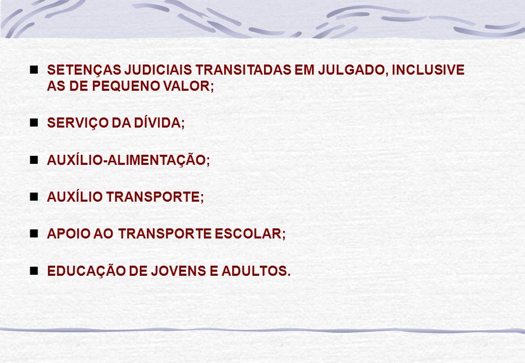  SETENÇAS JUDICIAIS TRANSITADAS EM JULGADO, INCLUSIVE AS DE PEQUENO VALOR;  SERVIÇO DA DÍVIDA;  AUXÍLIO-ALIMENTAÇÃO;  AUXÍLIO TRANSPORTE;  APOIO