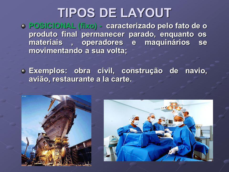 TIPOS DE LAYOUT POSICIONAL (fixo) - caracterizado pelo fato de o produto final permanecer parado, enquanto os materiais, operadores e maquinários se m