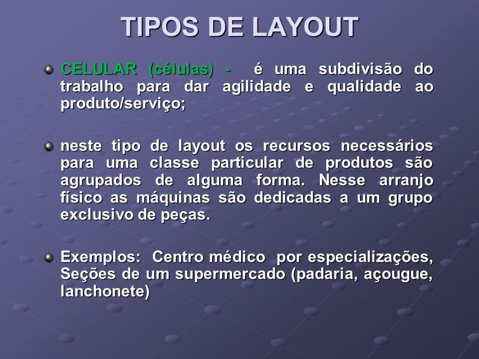 TIPOS DE LAYOUT CELULAR (células) - é uma subdivisão do trabalho para dar agilidade e qualidade ao produto/serviço; neste tipo de layout os recursos necessários para uma classe particular de produtos são agrupados de alguma forma.