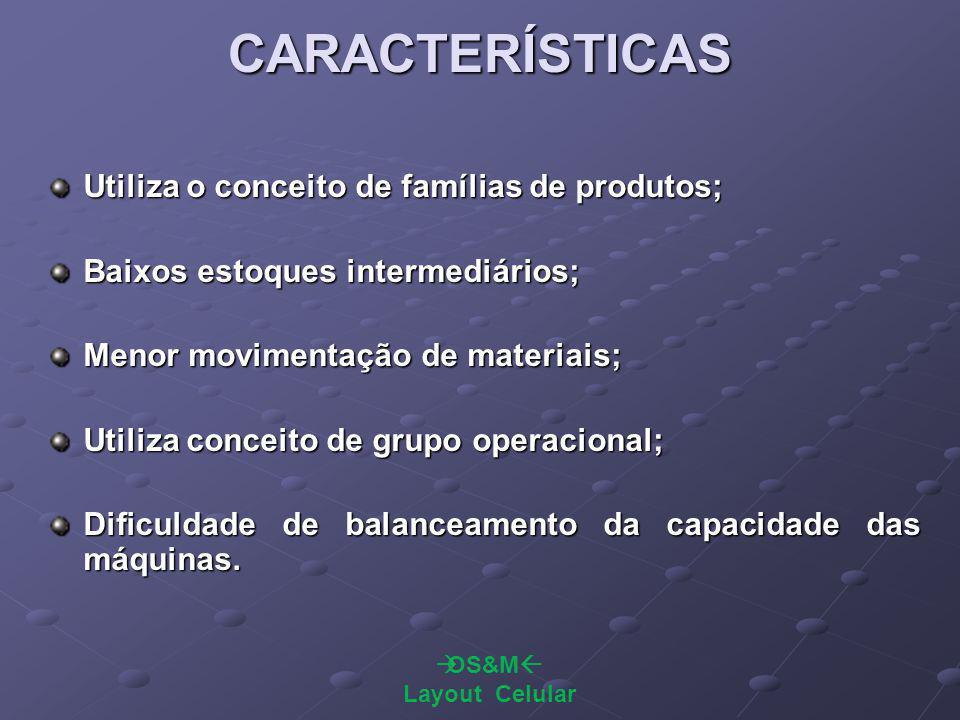 CARACTERÍSTICAS Utiliza o conceito de famílias de produtos; Baixos estoques intermediários; Menor movimentação de materiais; Utiliza conceito de grupo operacional; Dificuldade de balanceamento da capacidade das máquinas.