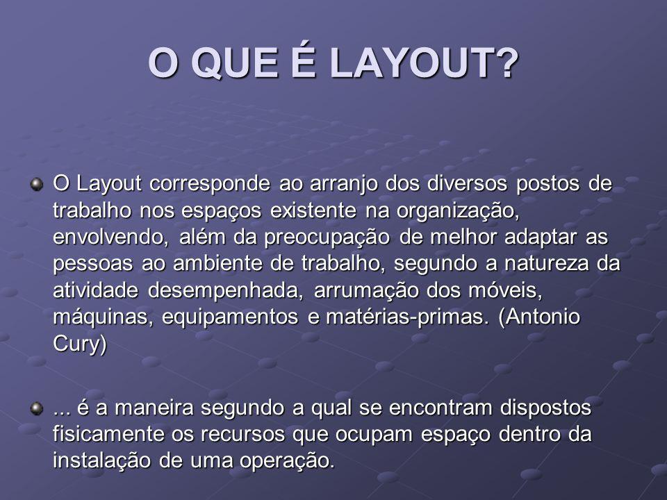 O QUE É LAYOUT? O Layout corresponde ao arranjo dos diversos postos de trabalho nos espaços existente na organização, envolvendo, além da preocupação