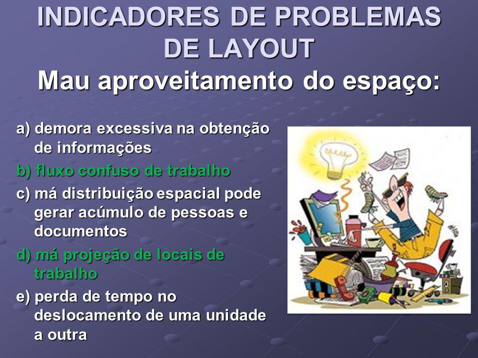 INDICADORES DE PROBLEMAS DE LAYOUT Mau aproveitamento do espaço: a) demora excessiva na obtenção de informações b) fluxo confuso de trabalho c) má dis