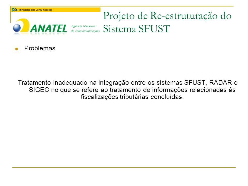 Projeto de Re-estruturação do Sistema SFUST  Problemas Tratamento inadequado na integração entre os sistemas SFUST, RADAR e SIGEC no que se refere ao tratamento de informações relacionadas às fiscalizações tributárias concluídas.