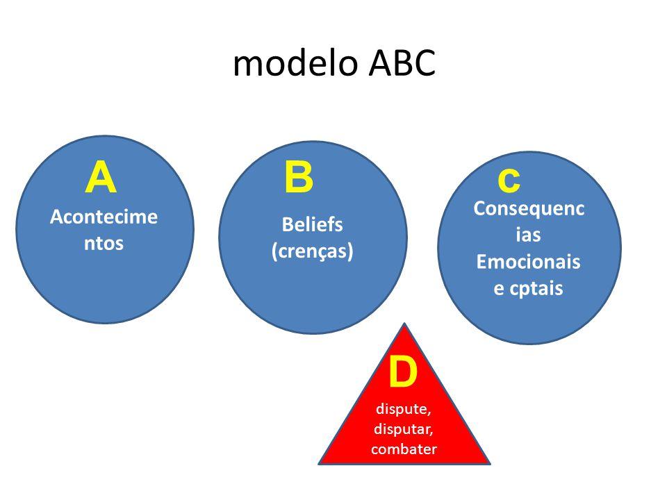 modelo ABC Acontecime ntos Beliefs (crenças) Consequenc ias Emocionais e cptais dispute, disputar, combater ABc D