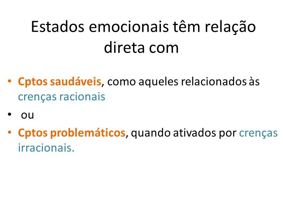 Estados emocionais têm relação direta com • Cptos saudáveis, como aqueles relacionados às crenças racionais • ou • Cptos problemáticos, quando ativado
