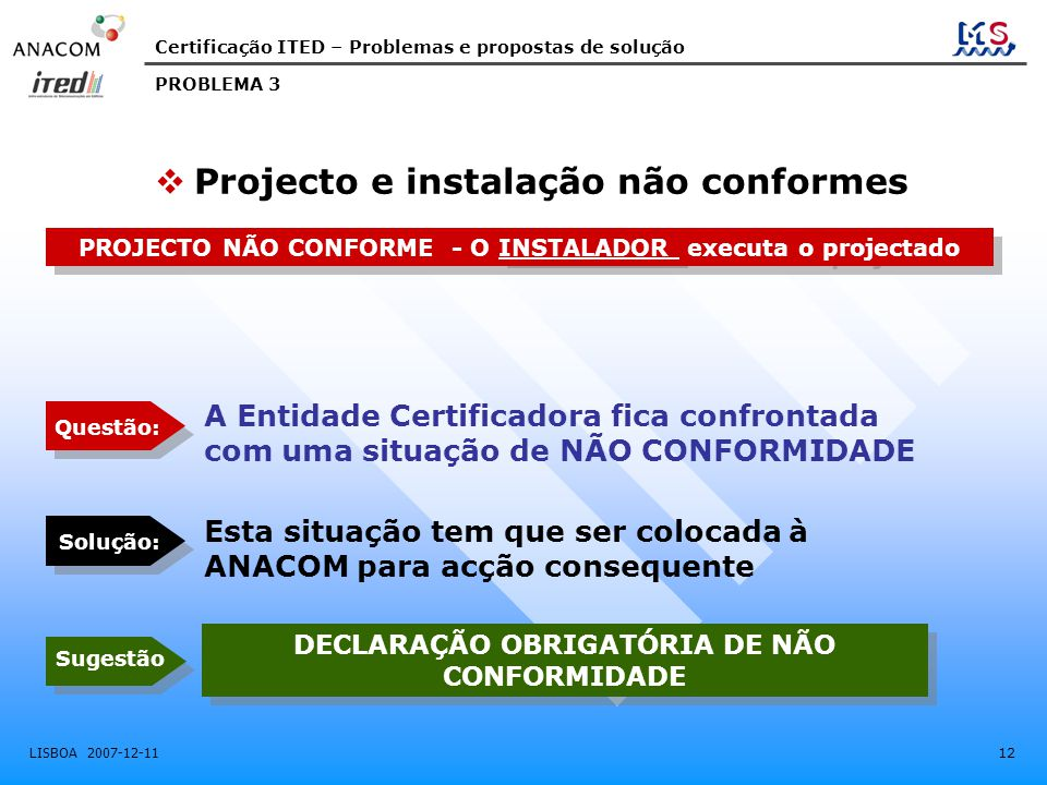 Certificação ITED – Problemas e propostas de solução LISBOA 2007-12-11 12 PROJECTO NÃO CONFORME - O INSTALADOR executa o projectado Esta situação tem