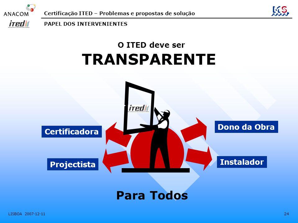Certificação ITED – Problemas e propostas de solução LISBOA 2007-12-11 24 O ITED deve ser PAPEL DOS INTERVENIENTES Para Todos TRANSPARENTE Instalador Dono da Obra Projectista Certificadora