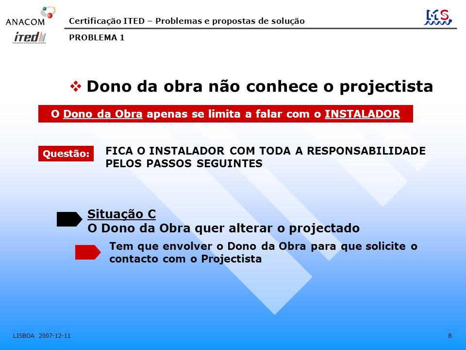 Certificação ITED – Problemas e propostas de solução LISBOA 2007-12-11 8 FICA O INSTALADOR COM TODA A RESPONSABILIDADE PELOS PASSOS SEGUINTES O Dono d