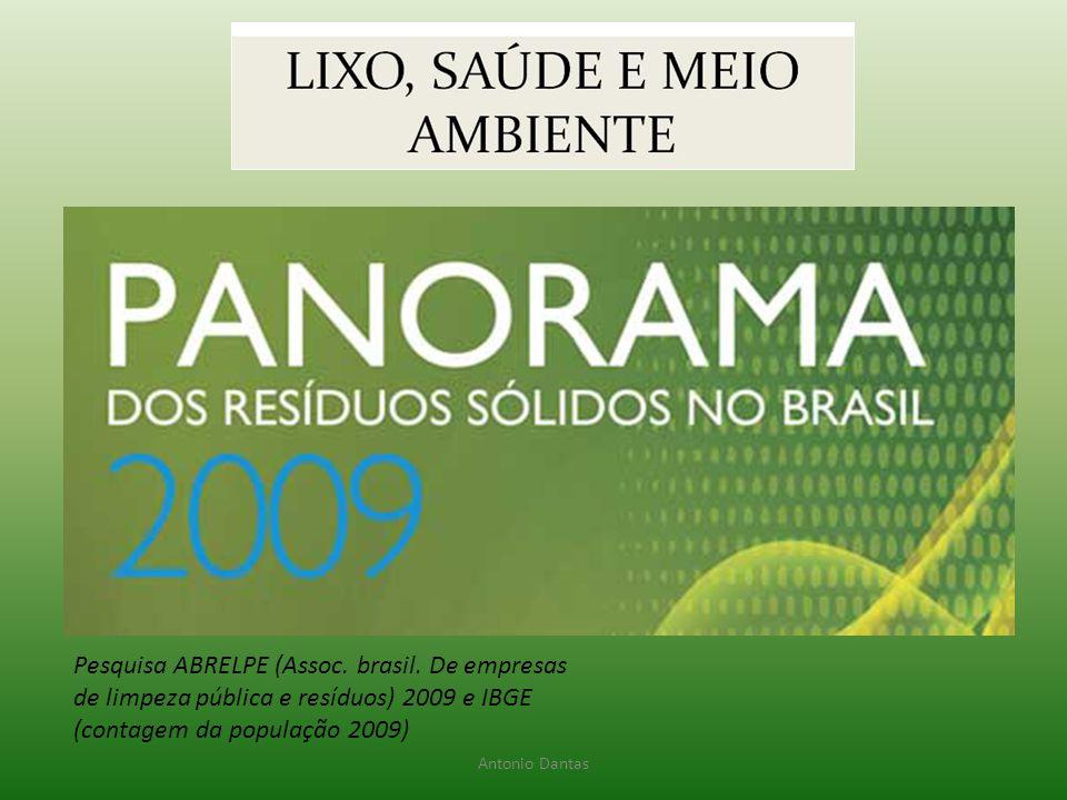 LIXO, SAÚDE E MEIO AMBIENTE Pesquisa ABRELPE (Assoc. brasil. De empresas de limpeza pública e resíduos) 2009 e IBGE (contagem da população 2009) Anton
