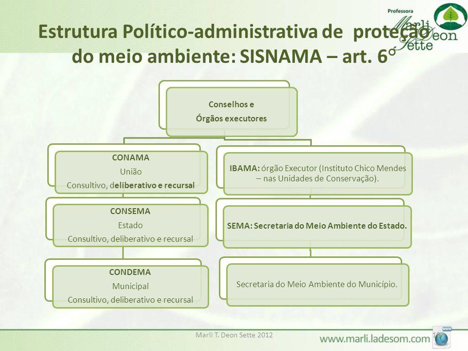 Estrutura Político-administrativa de proteção do meio ambiente: SISNAMA – art. 6° Conselhos e Órgãos executores CONAMA União Consultivo, deliberativo