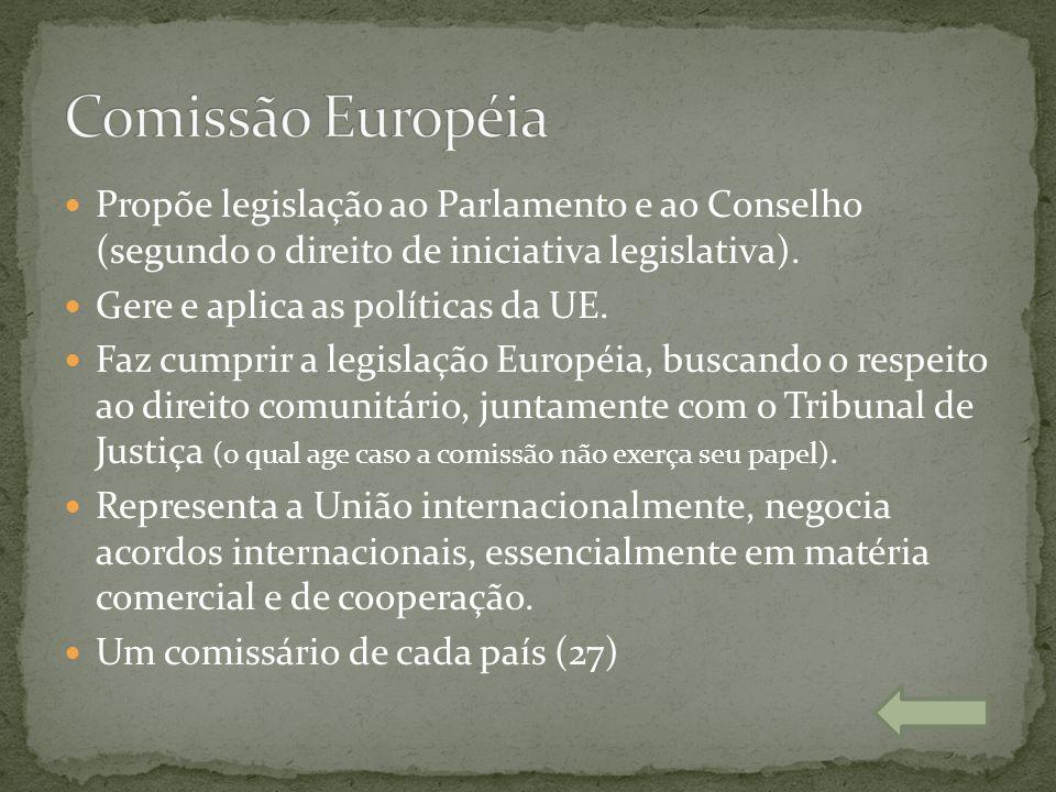  Propõe legislação ao Parlamento e ao Conselho (segundo o direito de iniciativa legislativa).  Gere e aplica as políticas da UE.  Faz cumprir a leg