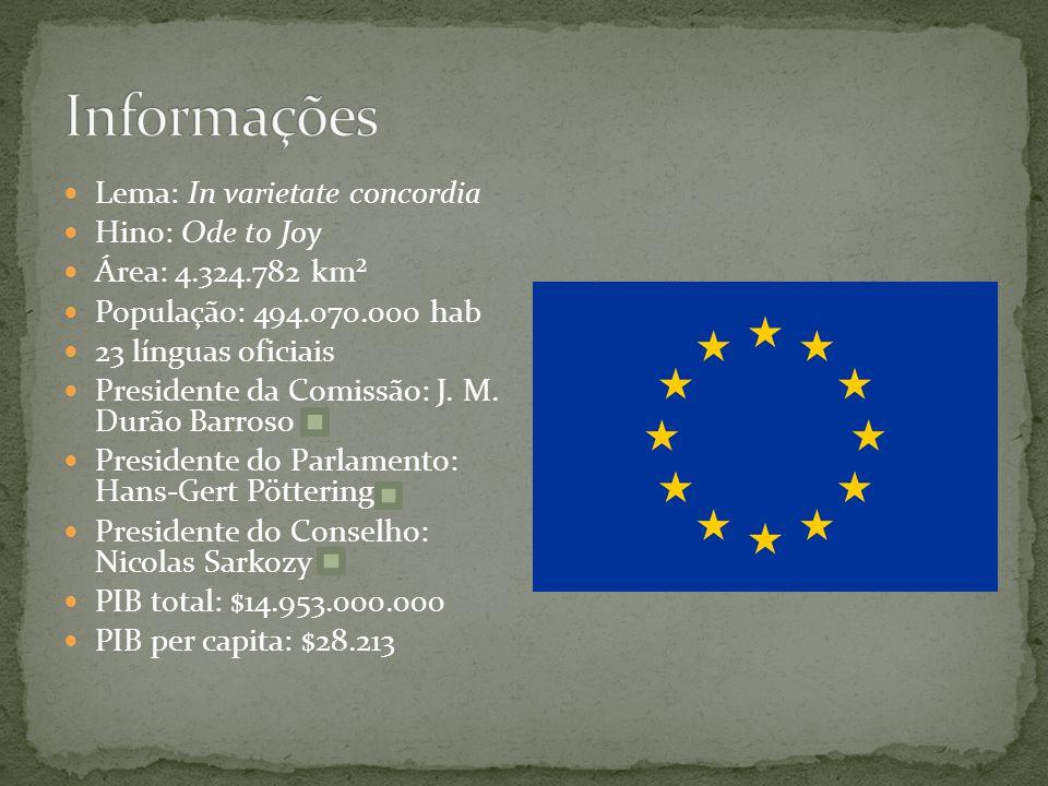  Lema: In varietate concordia  Hino: Ode to Joy  Área: 4.324.782 km²  População: 494.070.000 hab  23 línguas oficiais  Presidente da Comissão: J