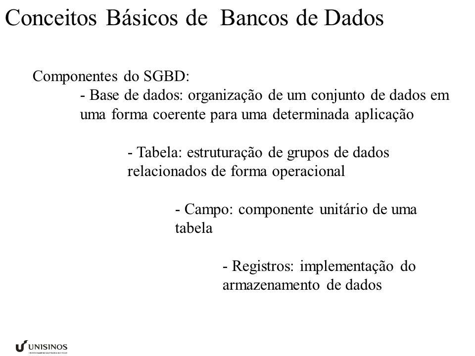 Conceitos Básicos de Bancos de Dados Componentes do SGBD: - Base de dados: organização de um conjunto de dados em uma forma coerente para uma determin