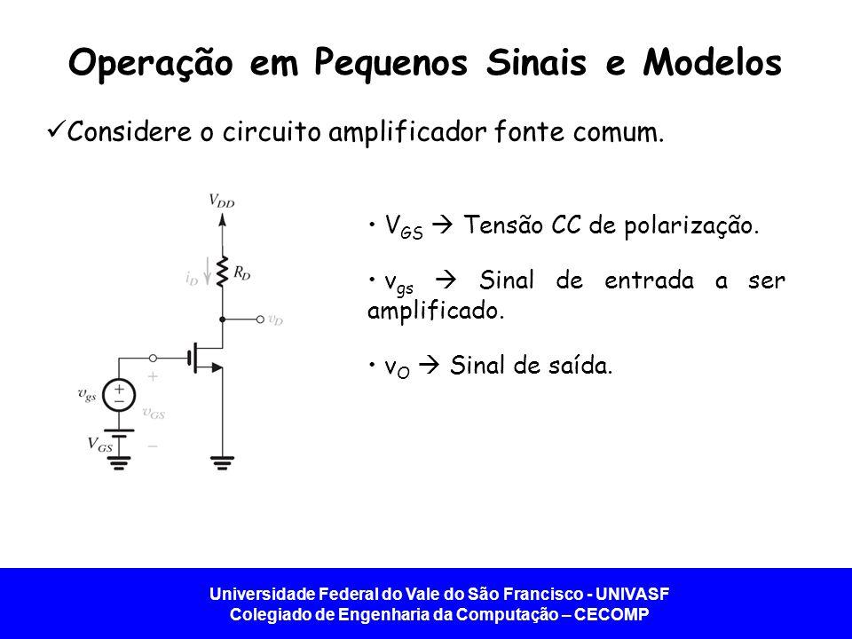 Universidade Federal do Vale do São Francisco - UNIVASF Colegiado de Engenharia da Computação – CECOMP Operação em Pequenos Sinais e Modelos   Considere o circuito amplificador fonte comum.