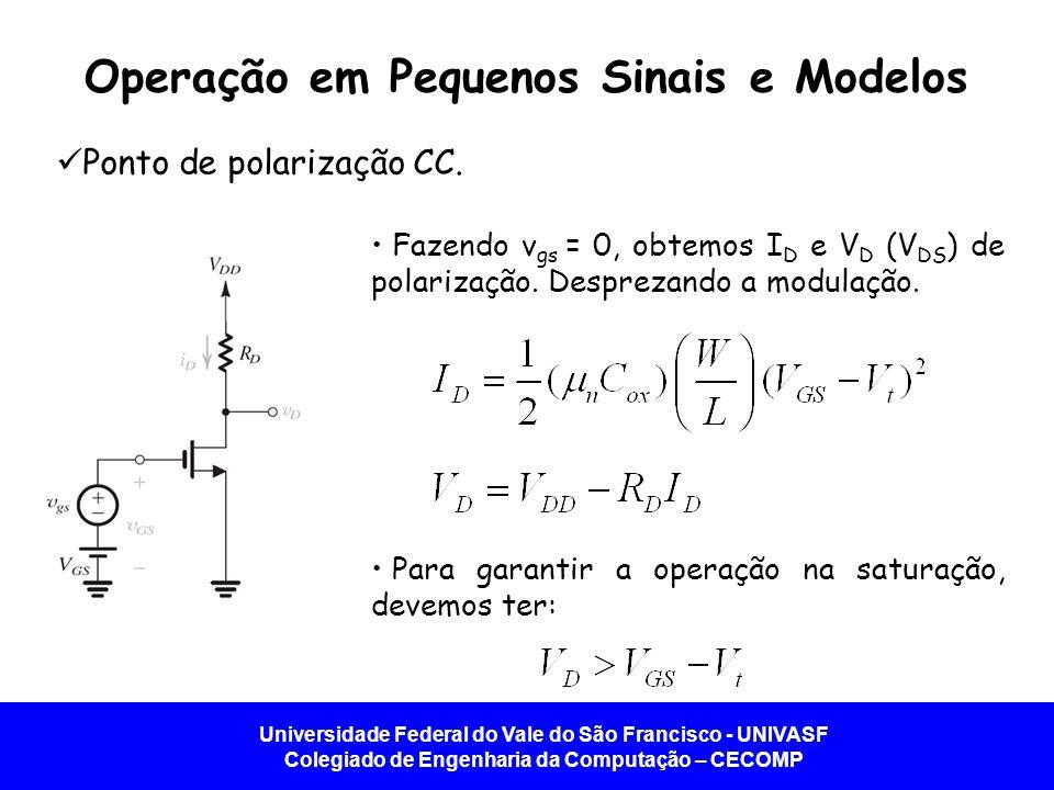 Universidade Federal do Vale do São Francisco - UNIVASF Colegiado de Engenharia da Computação – CECOMP Operação em Pequenos Sinais e Modelos   Ponto de polarização CC.