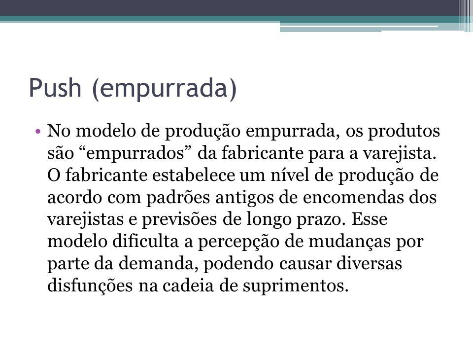 """Push (empurrada) •No modelo de produção empurrada, os produtos são """"empurrados"""" da fabricante para a varejista. O fabricante estabelece um nível de pr"""