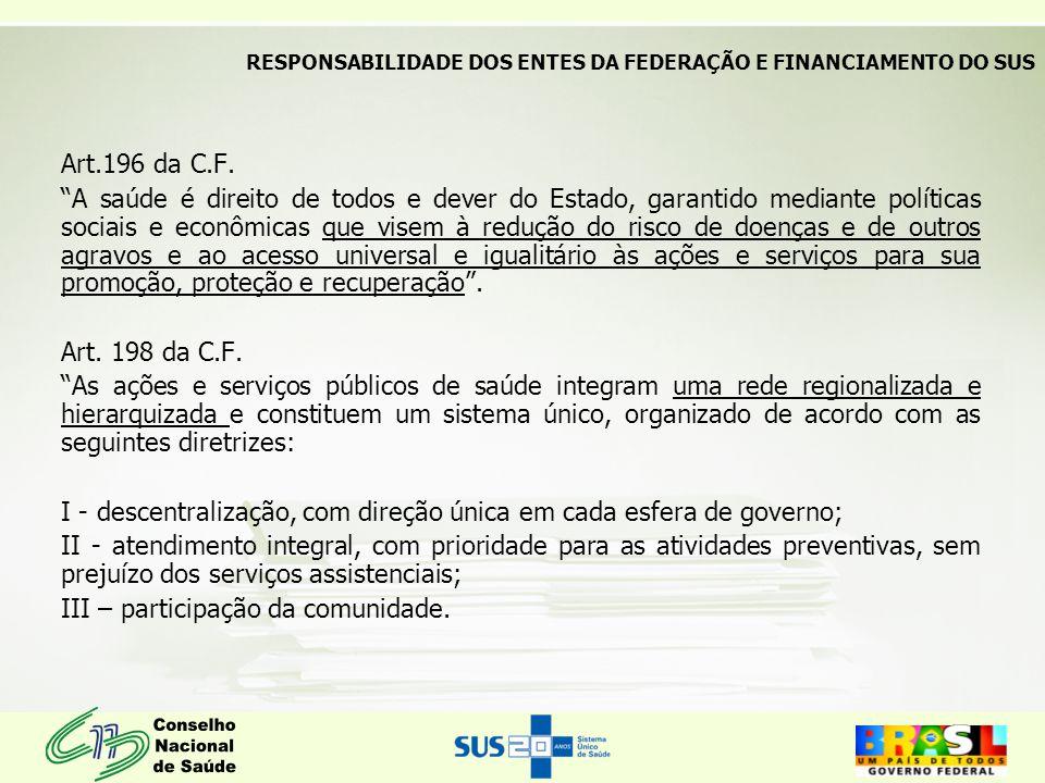 RESPONSABILIDADE DOS ENTES DA FEDERAÇÃO E FINANCIAMENTO DO SUS Art.196 da C.F.