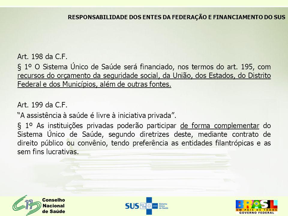 Art. 198 da C.F. § 1º O Sistema Único de Saúde será financiado, nos termos do art. 195, com recursos do orçamento da seguridade social, da União, dos