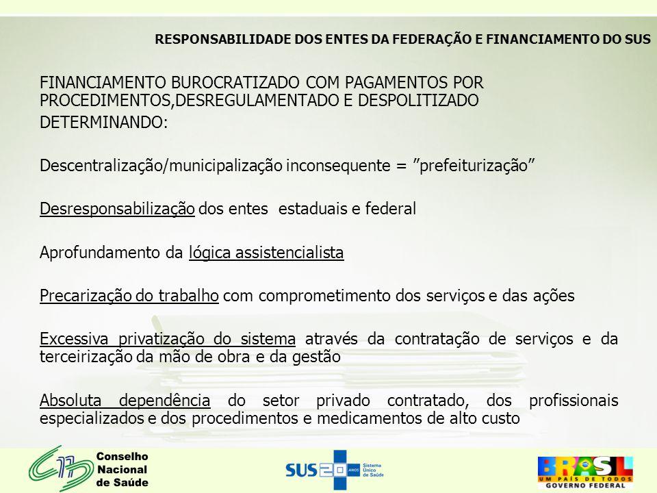 FINANCIAMENTO BUROCRATIZADO COM PAGAMENTOS POR PROCEDIMENTOS,DESREGULAMENTADO E DESPOLITIZADO DETERMINANDO: Descentralização/municipalização inconsequ
