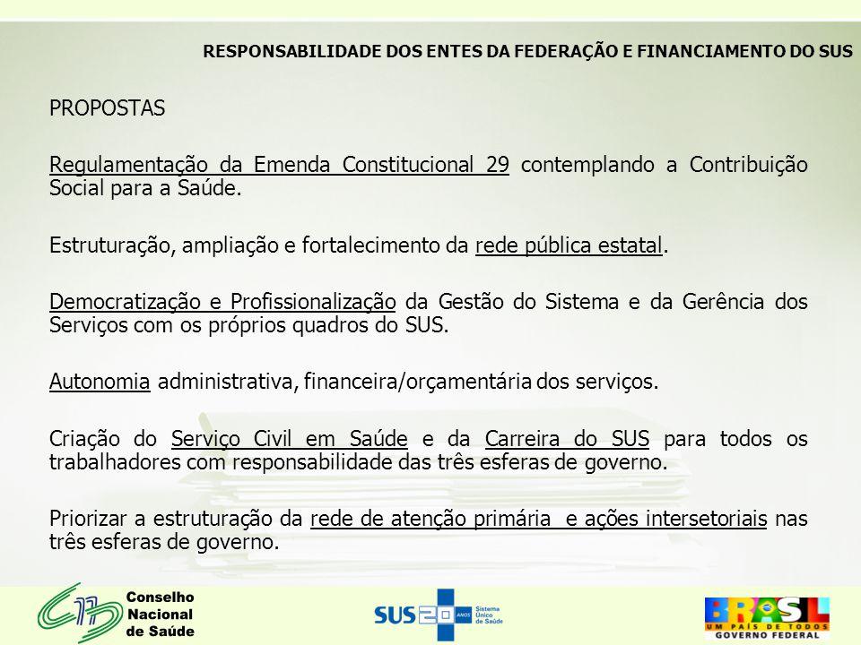 PROPOSTAS Regulamentação da Emenda Constitucional 29 contemplando a Contribuição Social para a Saúde. Estruturação, ampliação e fortalecimento da rede