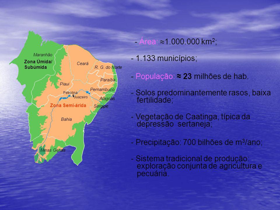 - Área: ≈ 1.000.000 km 2 ; - Precipitação: 700 bilhões de m 3 /ano; - Vegetação de Caatinga, típica da depressão sertaneja; - Solos predominantemente