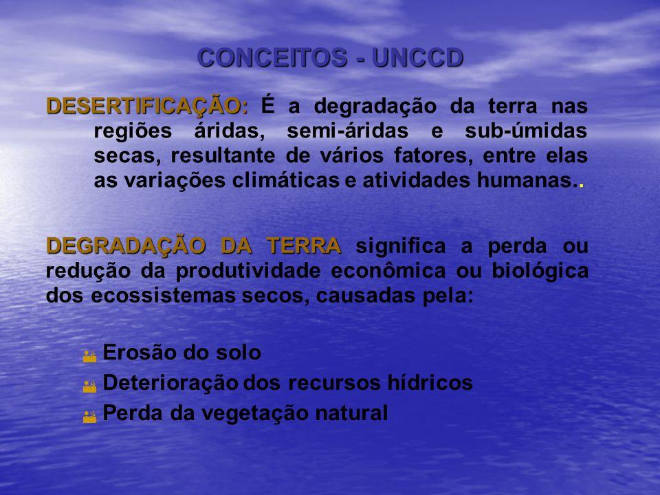 CONCEITOS - UNCCD DEGRADAÇÃO DA TERRA DEGRADAÇÃO DA TERRA significa a perda ou redução da produtividade econômica ou biológica dos ecossistemas secos,