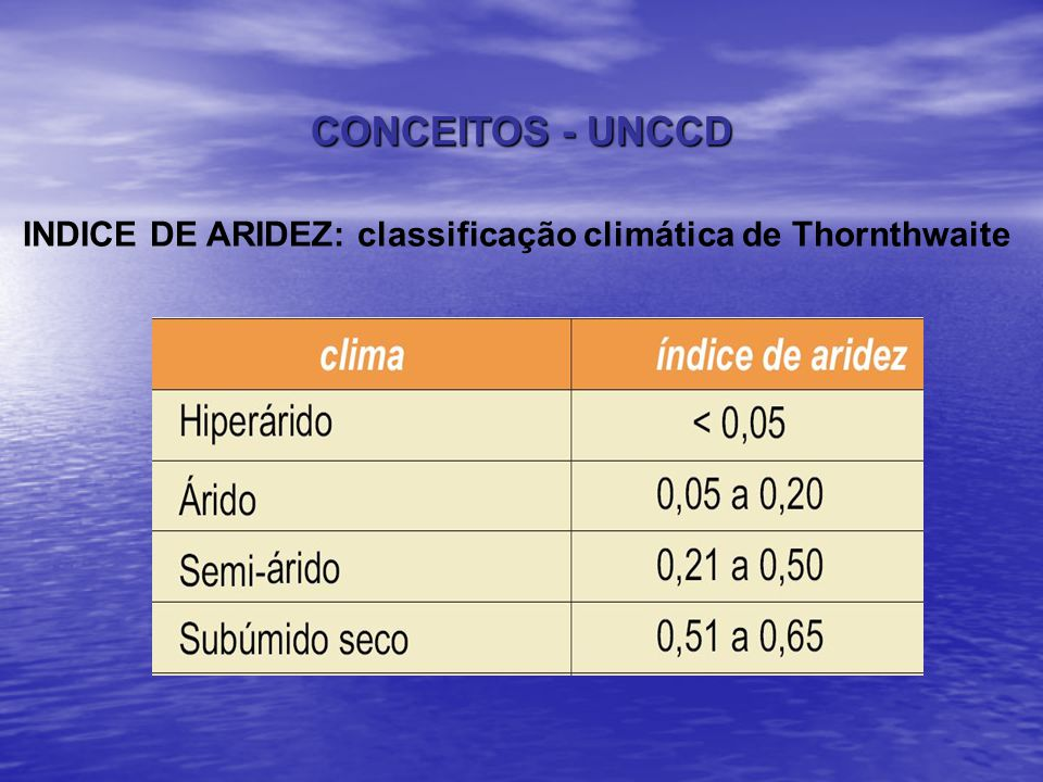 Mudança Climática Perda de Biodiversidade Desertificação A UNCCD é a Convenção dos Pobres Menos recursos Menos atenção dos Países Parte Precária implementação